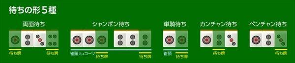 待ち形5種